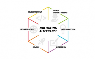 Un Job Dating à l'EPSI, ça donne quoi ?