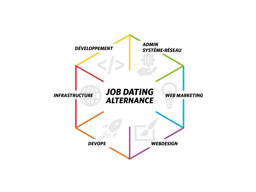 Un Job Dating à l'EPSI, ça donne quoi ?